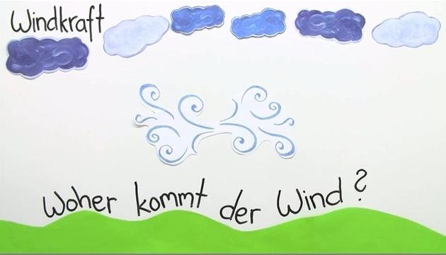 woherwind